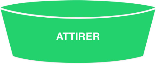 entonnoir-conversion-saas-attirer