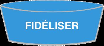 entonnoir-conversion-saas-fideliser