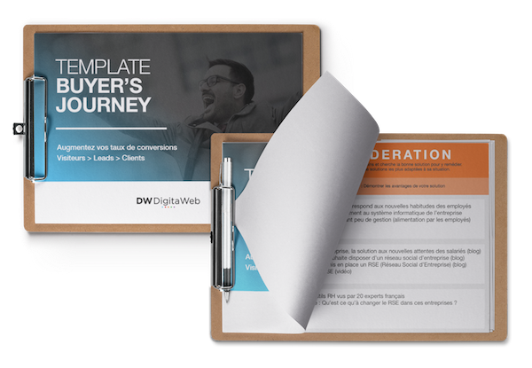 Template-Buyer's Journey