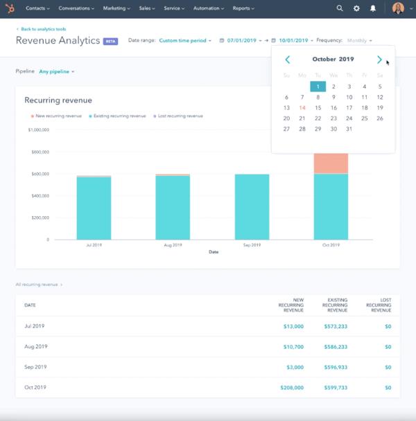 update-revenue-analytics-article