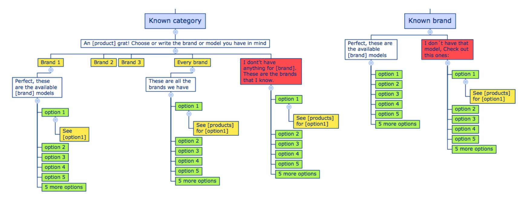 framework-step3