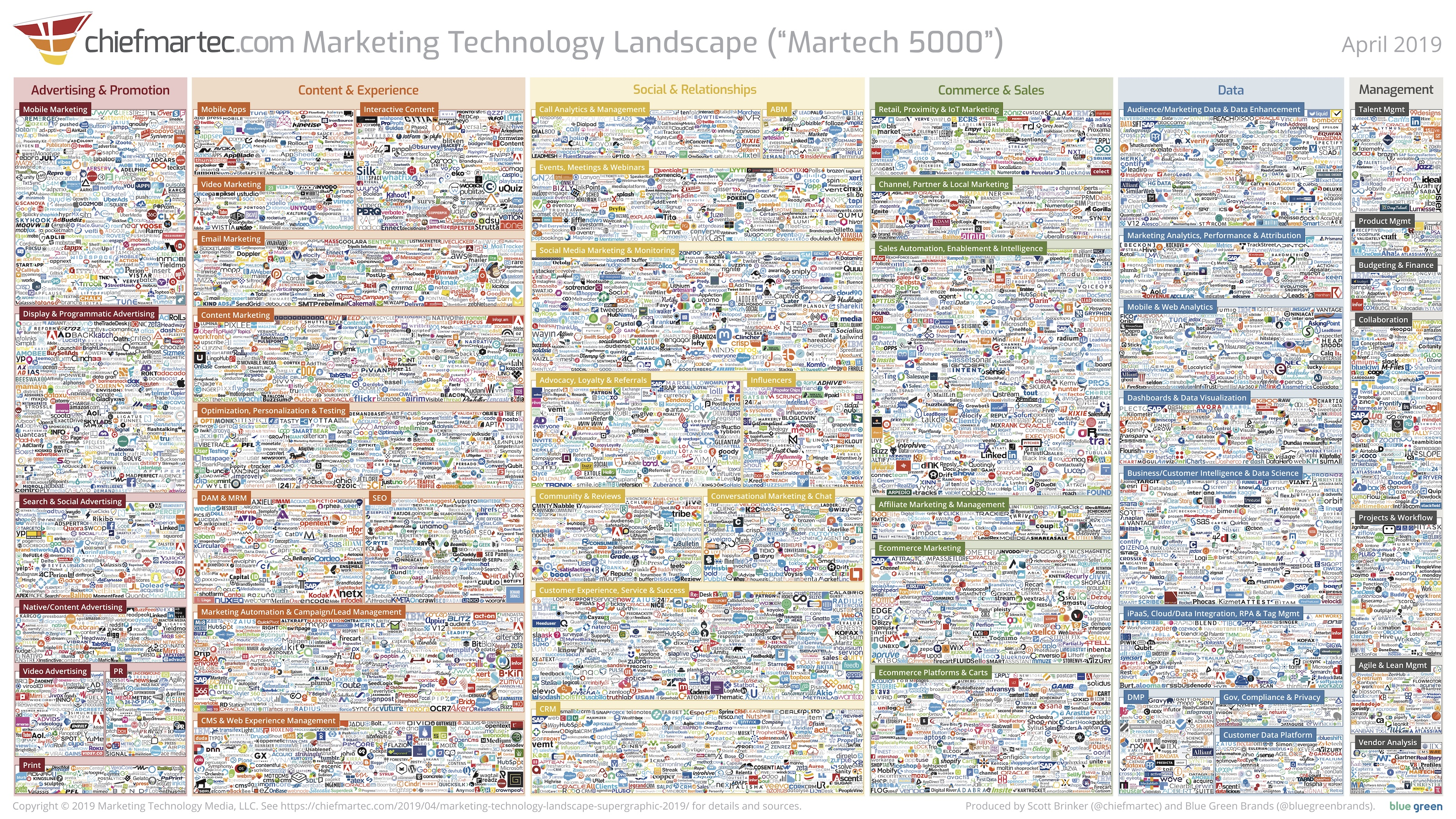 marketing-technology-landscape-2019